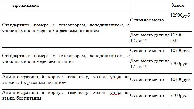 Отдых на море в п.Новомихайловском