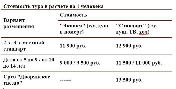 Тур в Воронеж на  Рождество 2021 из Ростова-на-Дону